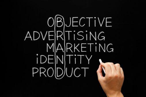 brand concept marketing